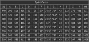sprint_disc